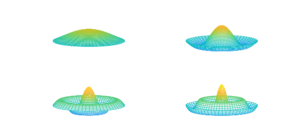 k generalized bessel function