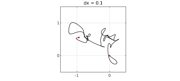 brownian motion r
