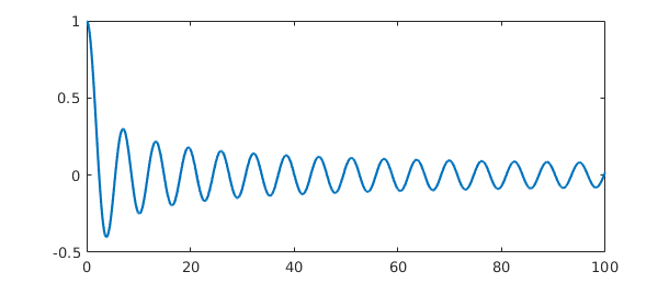 Matlab Smooth Function Code