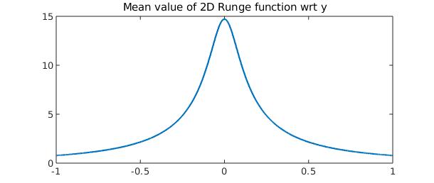 13  Chebfun2: Integration and Differentiation » Chebfun