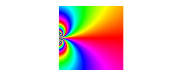 Types of isolated singularities » Chebfun