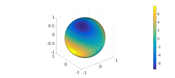 Rayleigh quotient and the maximum principle for eigenvalues » Chebfun